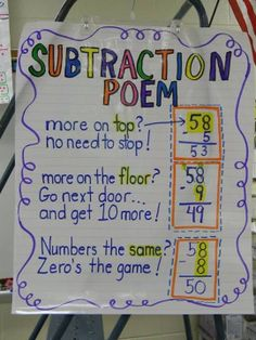 Subtraction poem- We used this across the whole second grade last year and it really helped the students to remember the steps for subtraction.