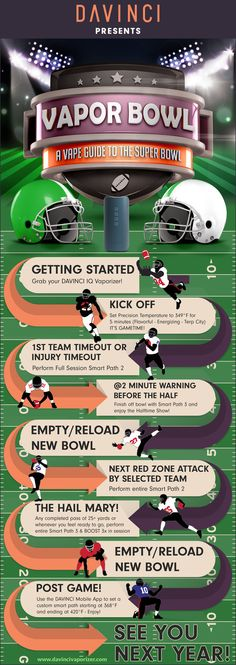 Grab your #IQ and get ready for #SB51 with DAVINCI - Our #VaporBowl infographic will be your guide to the best vaping experience through the big game! Share this #infographic #superbowl