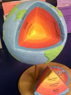 Layers of the Earth model ... from Pinterest board Earth Science by Steve Costello
