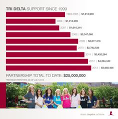 Makes me so proud to be a Delta!