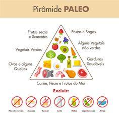 Dieta Paleo: o regresso a uma alimentação mais natural – Iswari World