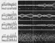 """Tones from out of Nowhere"": Rudolph Pfenninger and the Archaeology of Synthetic Sound (PDF)"