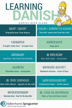 Beer is a really social drink here in Denmark. Show off that you are a real connoisseur of Danish beer slang. Danish Language Learning, Danish Beer, Danish Words, Humor, European Travel, Writing A Book, Copenhagen, Good To Know, Scandinavian