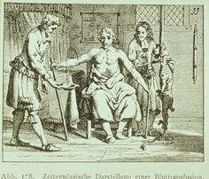 Medicine, Murder And The History of Transfusion
