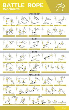 Workout Posters For Home Gym - Fitness Gym Posters - Motivational Exercise Posters   Gym Workout Chart, Gym Workout Tips, At Home Workout Plan, Workout Plans, Rope Exercises, Home Gym Exercises, Resistance Workout, Dumbbell Workout, Kettlebell