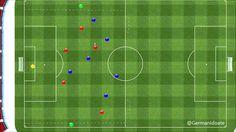 Entrenamiento de fútbol, partido aplicado
