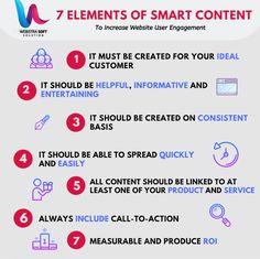 Content Marketing, Social Media Marketing, Digital Marketing Services, Create Yourself, Business, Store, Inbound Marketing, Business Illustration