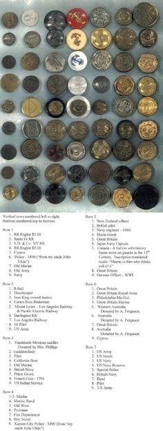 Different military various countries Metal Buttons, Vintage Buttons, Old Jewelry, Antique Jewelry, Types Of Buttons, Button Picture, Button Necklace, Metal Detecting, Button Button