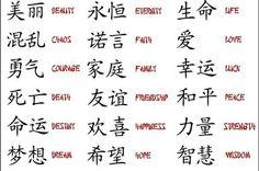 ideogrammi giapponesi immagini - Cerca con Google