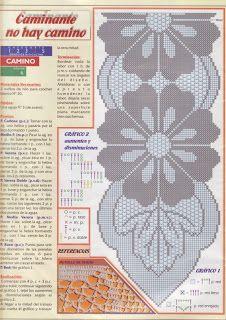 Filet häkeln Tischläufer große Blume .. filet crochet tablerunner big flower