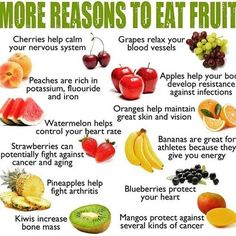 Eat More Fruit!!  BodySculptWraps.com  1-800-489-9727 Serving Los Angeles Area