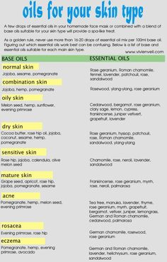 oils for your skin type