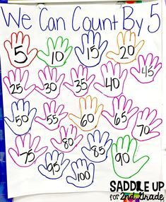 Hands On Skip Counting Practice for Primary Learners Skip Counting By 5, Skip Counting Activities, Counting For Kids, Math Activities, Math Games, Math Worksheets, Anchor Charts First Grade, Kindergarten Anchor Charts, Math Anchor Charts
