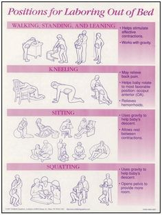 positions for labor & breathing