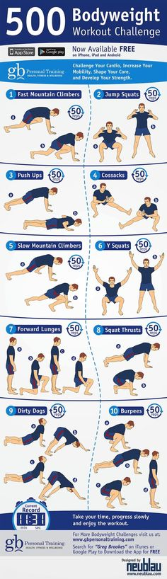 500 Bodyweight Challenge Infographic... exactly what I have been looking for!