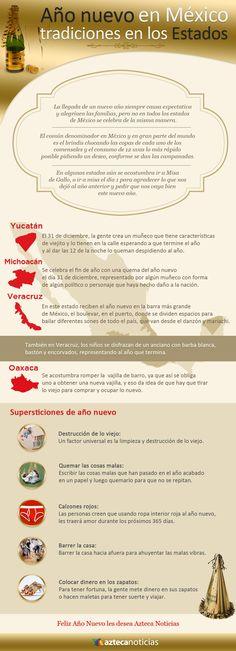 Mexican infographics: Año Nuevo en México