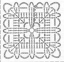 Crochet Heart Pattern Granny Square Yarns 16 Ideas For 2019 Crochet Squares, Crochet Heart Blanket, Crochet Motif Patterns, Crochet Blocks, Granny Square Crochet Pattern, Crochet Diagram, Crochet Chart, Crochet Granny, Crochet Stitches