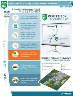 Stornoway Announces Commencement of Construction of Route 167 Extension  http://www.visualcapitalist.com/portfolio/stornoway-announces-commencement-of-construction-of-route-167-extension