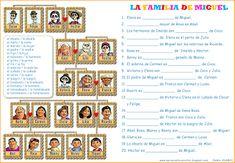 Me encanta escribir en español: Árbol genealógico : La familia de Miguel