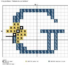 alfabeto blu con farfalline: G