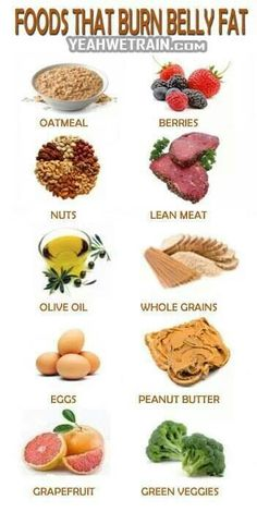 Foods that burn belly fat...