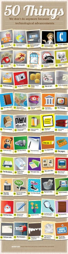 50 Things we don't do anymore Due to Technology an Infographic