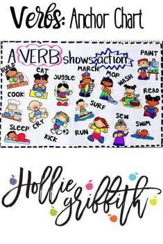 Teach students to use verbs to convey a sense of past, present, and future with Noun Anchor Charts, Sentence Anchor Chart, Anchor Charts First Grade, Beginning Of Kindergarten, Kindergarten Anchor Charts, Kindergarten Writing, Literacy, First Grade Lessons, Teaching First Grade
