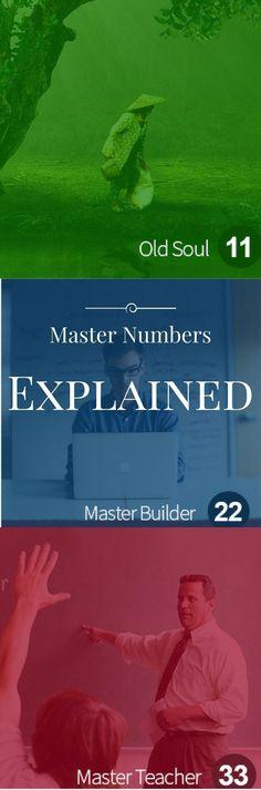 ✿ Numerology Based on BirthDay, Birth Date ✿ #numerologycalculation #numerologychart