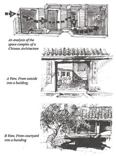 Traditional chinese house layout