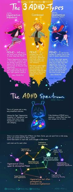"""adhd-alien: """"A very simplified overview over the 3 diagnosable types of ADHD. It's highly likely that you have symptoms from across the spectrum and not exclusively """"hyperactive"""" or """"inattentive"""" -. Types Of Adhd, Adhd Facts, Adhd Help, Adhd Brain, Adhd And Autism, Adult Adhd, Mental Disorders, Mental Health Awareness, Autism Awareness"""