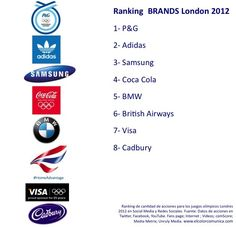brands; Ranking, London 2012; Colors Communicates; el color comunica; Patricia Gallardo, Speaker; Branding; COLOR Expert