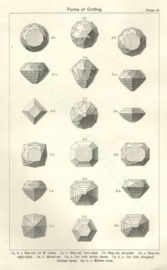 Gemstone Cuts