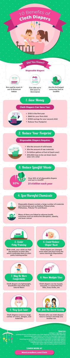 10 incredible benefits of cloth diapers that every mom should know – Newborn Baby Massage