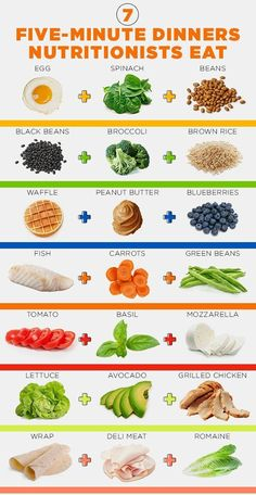 Nutrition is all around us. The world of nutrition contains many types of foods, nutrients, supplements and theories. Nutrition is quite personal, so it can be a little difficult to find what works… Get Healthy, Healthy Tips, Healthy Snacks, Healthy Recipes, Eating Healthy, Health Eating, Healthy Dinners, Healthy Women, Easy Meals