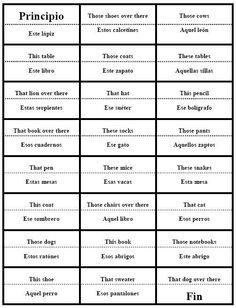 Gramática y ortografía - Uso de los pronombres | Demostrative ...