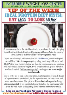 Hello #IdealProtein Pals!  Discover why eating less will not help you lose more weight in the Ideal Protein weight loss method!  For more tips and recipes check out our Facebook page: https://www.facebook.com/IncredibleWeightLossCenter?ref=tn_tnmn