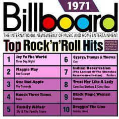 Billboard Top Hits: 1985-1989 - Various Artists   Songs ...