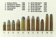 The History And Evolution Of Rifles Military Weapons, Weapons Guns, Guns And Ammo, Hunting Guns, Hunting Stuff, Henry Rifles, Cowboy Action Shooting, Weapon Concept Art, Knives And Swords
