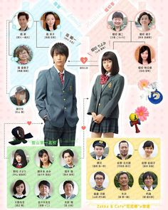 """J drama """"Minami-kun no koibito, My little lover"""" My Little Lover, Live Action, Lets Fight Ghost, Legend Of Blue Sea, Taishi Nakagawa, Age Of Youth, Good Morning Call, Itazura Na Kiss, Doctor Stranger"""