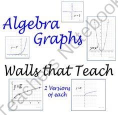 27 Algebra / PreCalcius Basic/Parent Graphs-Walls That Teach- from CarynLovesMath on TeachersNotebook.com -  (27 pages)