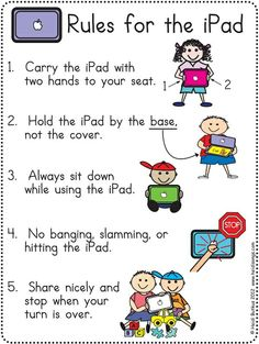 iPad rules - I should place on the front of each cart