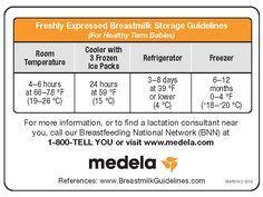 Medela breastfeeding guidlines