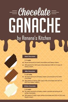 Ganache in French actually means silly/stupid or chump. In baking, ganache is a chocolatey cream made from chocolate and heavy cream. Ganache Recipe, Buttercream Recipe, Frosting Recipes, Cake Recipes, Dessert Recipes, Chocolate Work, Chocolate Ganache, Cake Decorating Techniques, Cake Decorating Tips