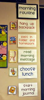 Morning routine wall for first few weeks to teach procedures :). Morning, transition, end of day. Love this idea. Great visual for the classroom. Easy to create for the classroom. Teaching Procedures, Classroom Procedures, Classroom Organisation, Teacher Organization, Classroom Management, Teaching Ideas, Organization Ideas, Behavior Management, Time Management