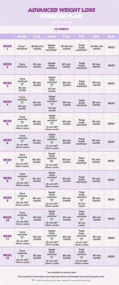Weight Loss Exercise Plan: Advanced