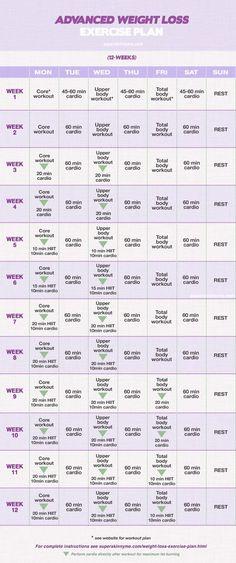 12 Week Weight Loss Program: Advanced