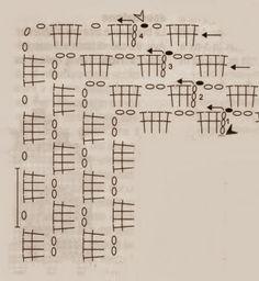 """Per realizzare questo bordo semplicissimo per copertina a uncinetto, ho utilizzato la lavorazione stle """"granny"""" alternando due colori. Spiegazioni e schema. Crochet Borders, Crochet Stitches, Camilla, Diy And Crafts, Knitting, Crochet Triangle, Lace, Crochet Pattern, Tejidos"""