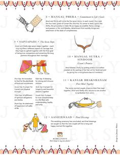 Hindu Wedding Program (Printable & Personalized) – Famous Last Words Rustic Wedding Photography, Barn Wedding Photos, Wedding Photography And Videography, Wedding Pictures, Bridal Photography, Wedding Mandap, Wedding Art, Wedding Stage, Wedding Ideas