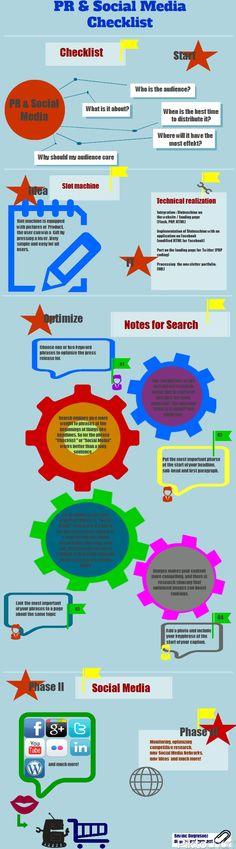 Public Relations and Social Media Checklist
