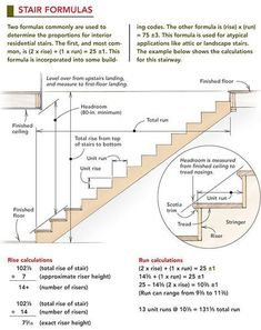 Stairs as basic connection between levels of any building are hiding so much information and are very complex structures. The type of staircase, the construction material used, the design that they gain at the. Architecture Design Concept, Architecture Details, Cultural Architecture, Building Stairs, Building A House, Building Ideas, Woodworking Plans, Woodworking Projects, Landscape Stairs